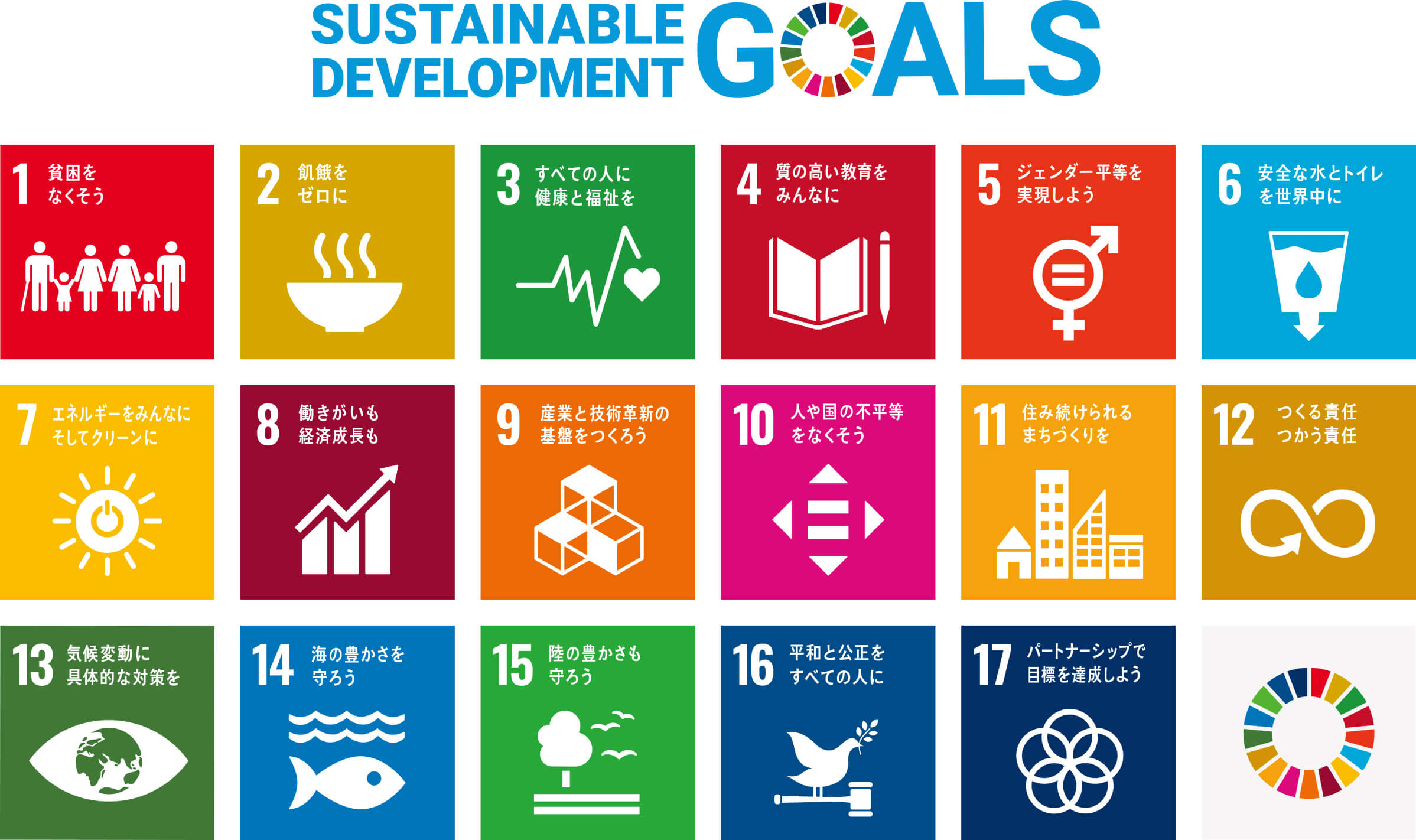 SDGs17の世界的目標